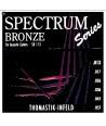 Acoustic strings set Bronze 10-41